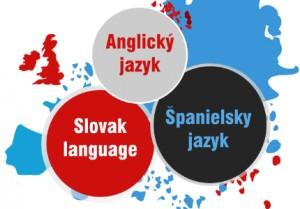 www.go-dany.sk